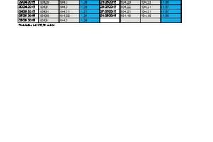 Tab. 3: Ergebnisse der Pegelmessung im Bereich der Einziehgrube 1.